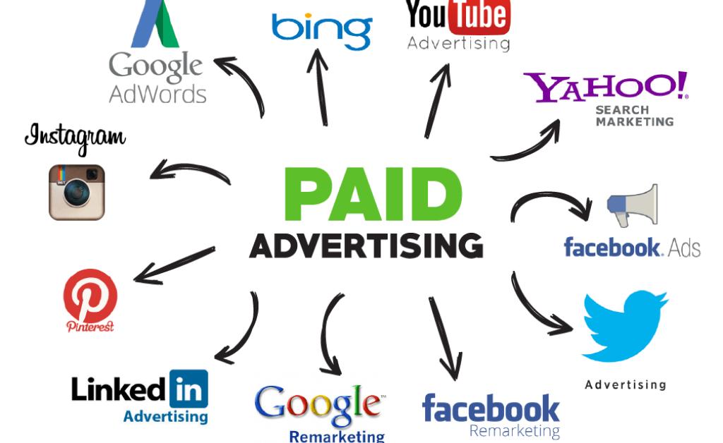 imagen servicio publicidad pagada