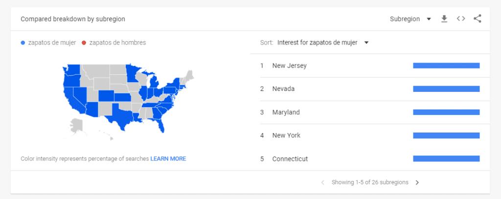 google trends resultados por ciudad