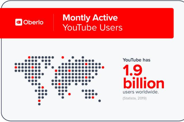 usuarios activos de youtube