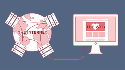 diferencia en www e internet